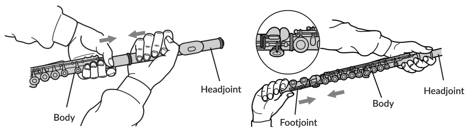 Connecting the headjoint, body and footjoint