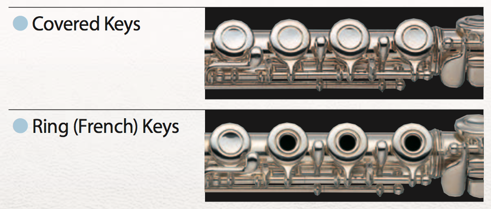 Covered keys and Ring keys