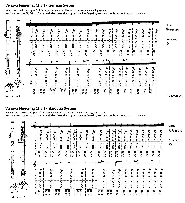 Venova Fingering Chart