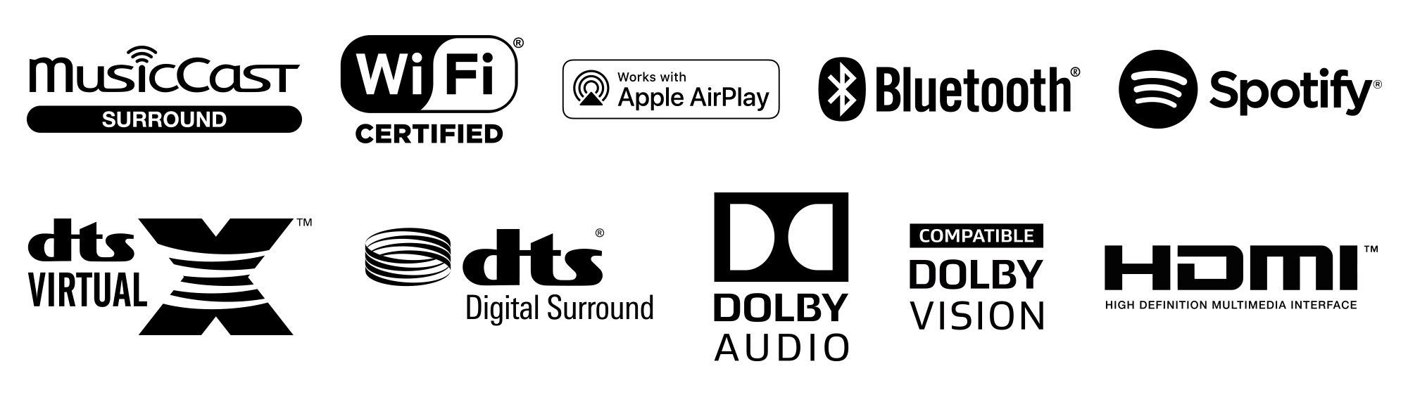 Supports: MusicCast Surround, DTS Virtual X, DTS Digital Surround, Dolby Audio, WiFi, Apple AirPlay, Bluetooth, Spotify, HDMI; uses Qualcomm Digital Amplification and is compatible with Dolby Vision