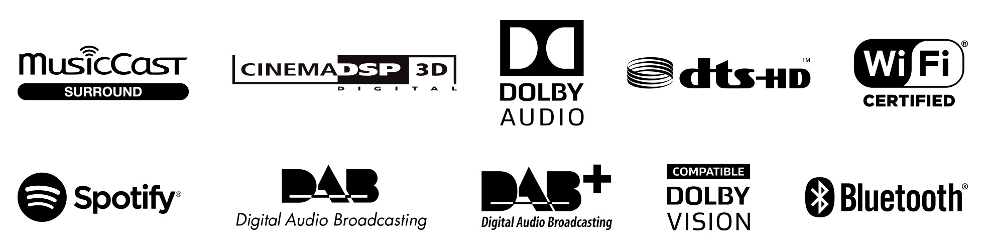 Supports MusicCast Surround, Cinema DSP 3D, Dolby Audio, DTS HD, WiFi Certified, Working with Apply Airplay, Bluetooth, Spotify, Compatible with Dolby Vision, Zone 2 Support