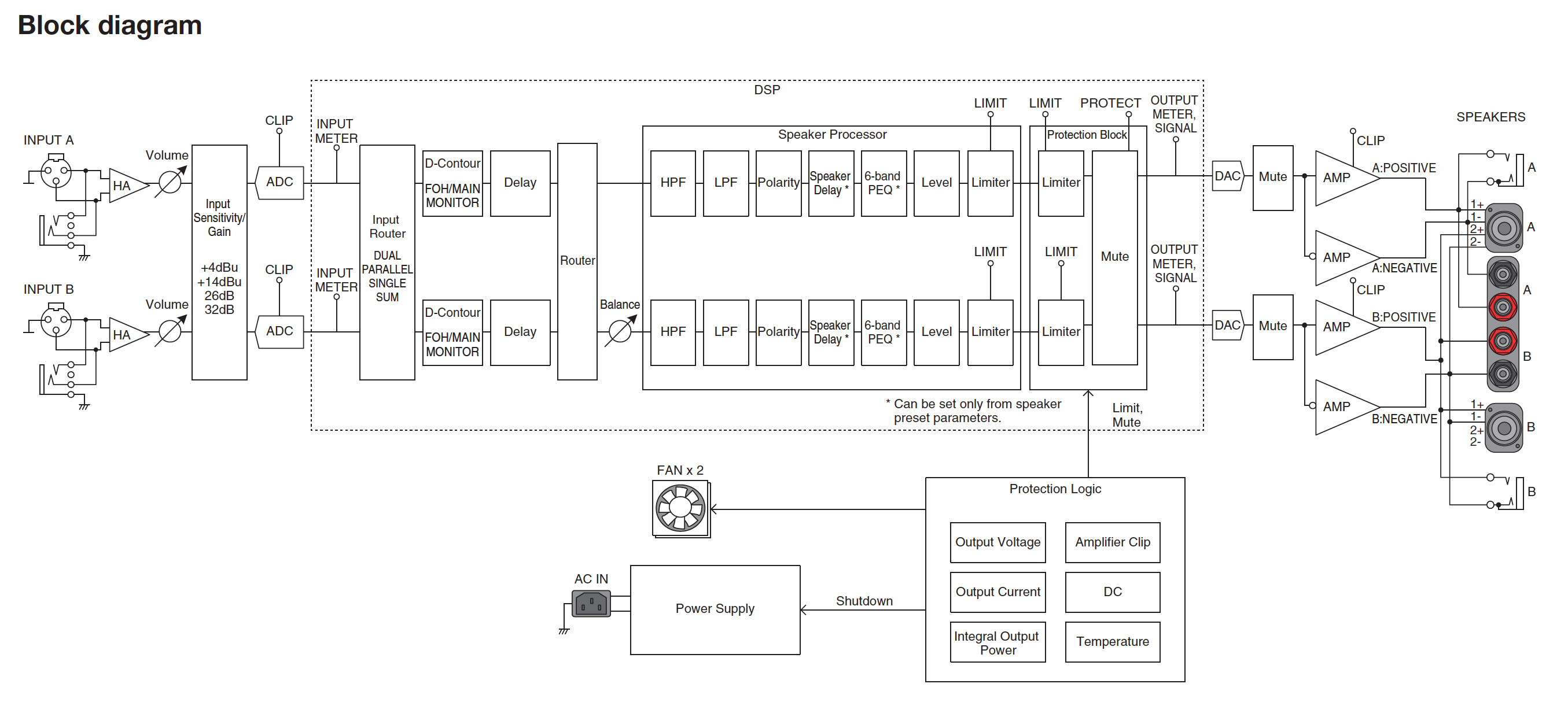 www yamahamusiclondon com sites ymlv5 93 productim yamaha grizzly 600 wiring diagram yamaha g5 wiring diagram #24