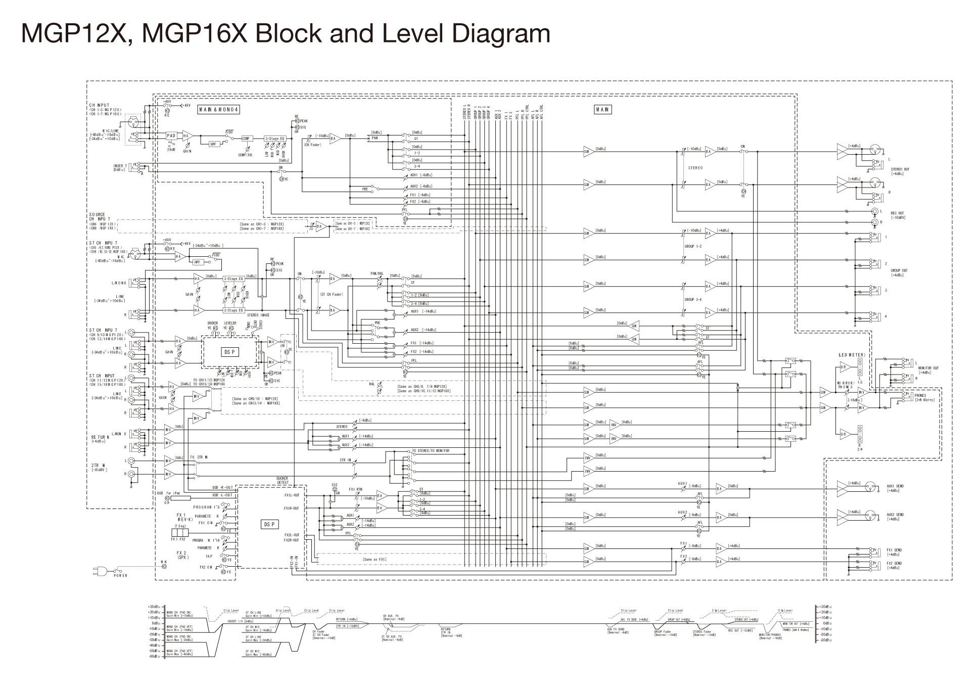 Yamaha Mgp16x Passive Pa Mixer 16 Channel, 10 Mic Inputs, 16 Line Turn  Signal Wiring Diagram Yamaha 01v96 Block Diagram