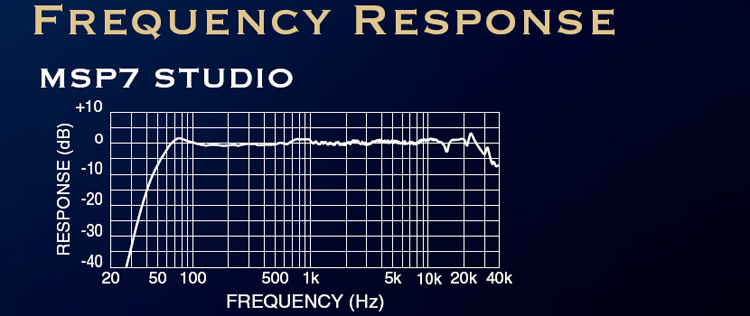 Yamaha Msp Frequency Response
